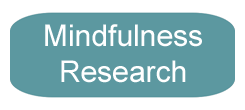 Mindfulness_Research